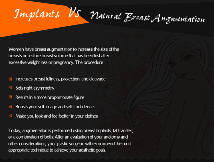 Implants vs. Natural Breast Augmentation